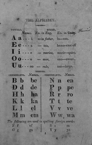 """Image """"N-1218 - Alphabet. Photograph """"shows the first page of the first book printer by Elisha Loomis on the Mission press, January 1822."""